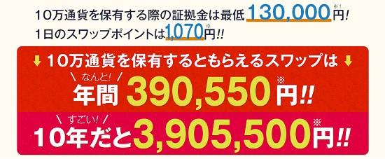 スワップ金利10年で3,905,500円