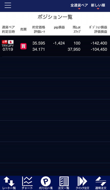 20160819トルコリラ円