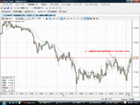 EURJPY20081204 ECB Main refinancing operations Fixed rate