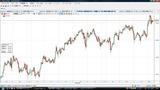 EURUSD20091021N時間足チャート