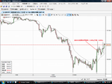 GBPJPY20081204 BOE Current Bank Rate
